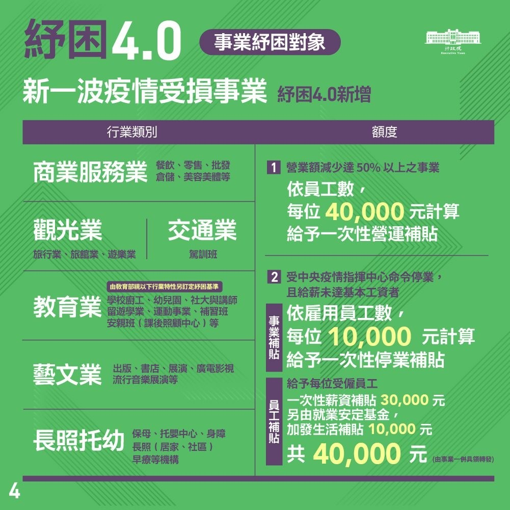 美業紓困4-0懶人包-事業企業及團體紓困申請資格|台北市中山站 IA 專業美睫設計