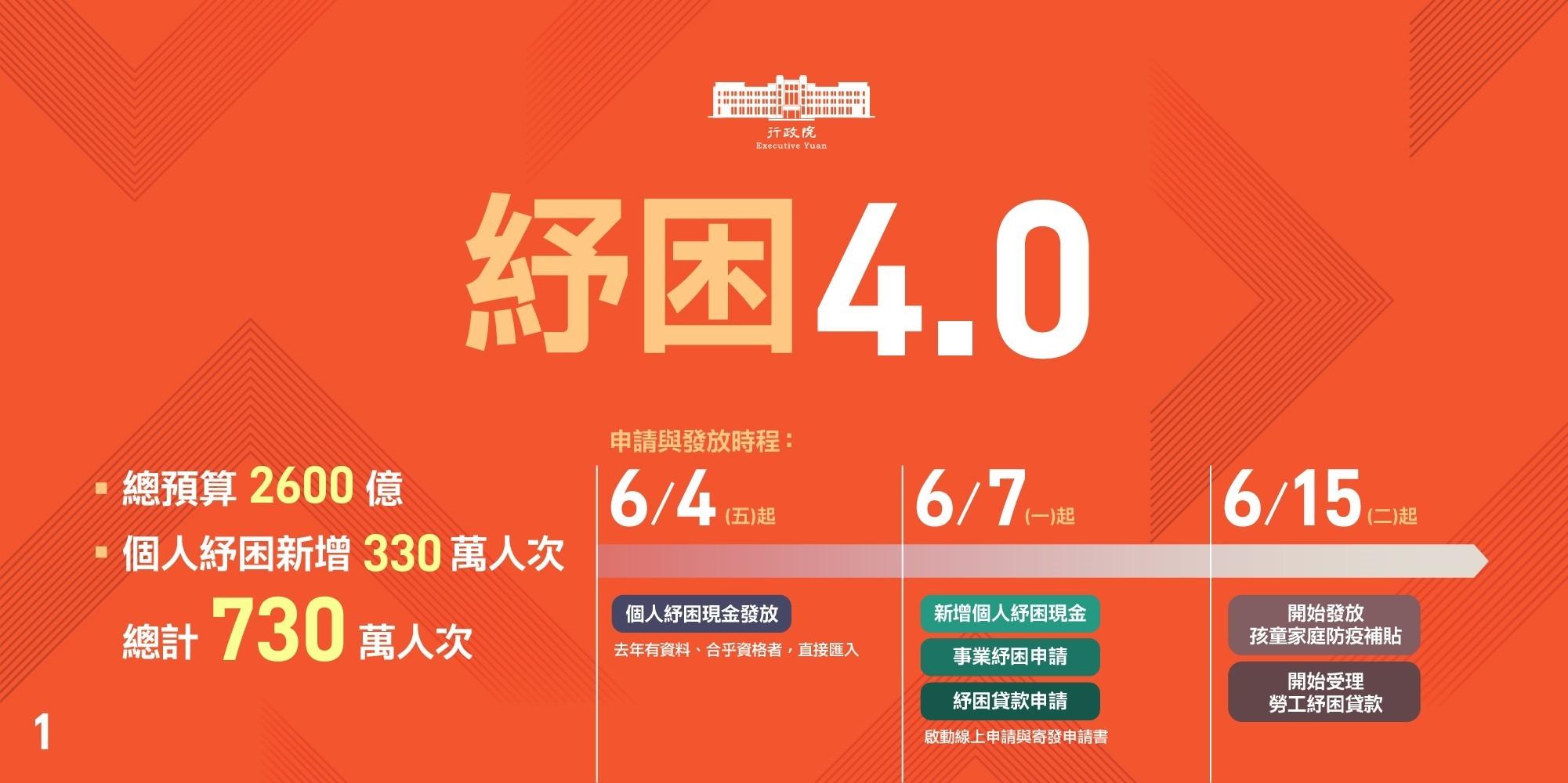 美業紓困4-0懶人包-自營業者能否申請補助|台北市中山站 IA 專業美睫設計